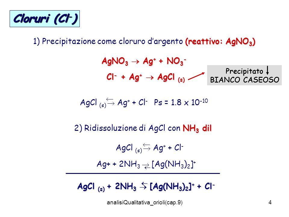 AgCl (s) + 2NH3  [Ag(NH3)2]+ + Cl-